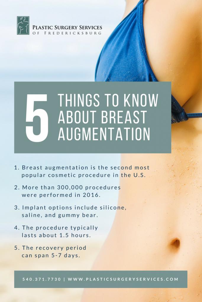 Breast Augmentation Fredericksburg Va Plastic Surgery Services